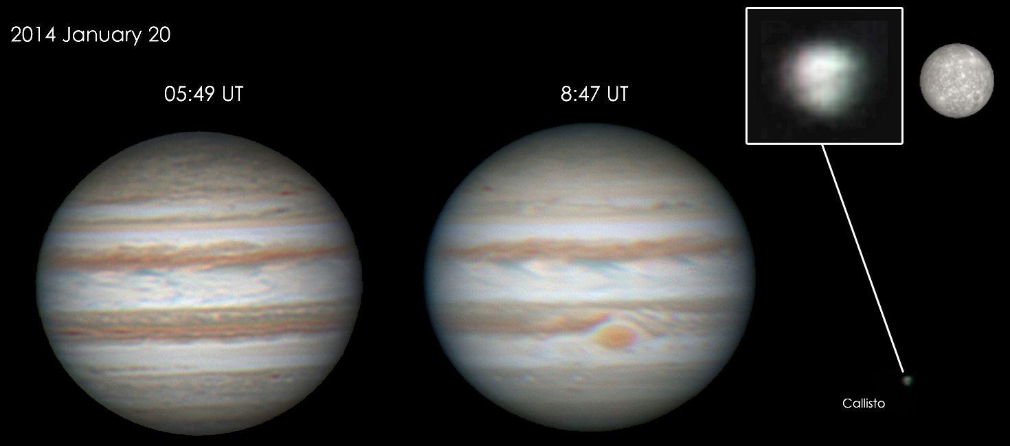 Jupiter and Callisto at US Store