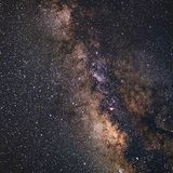 How to Photograph the Milky Way